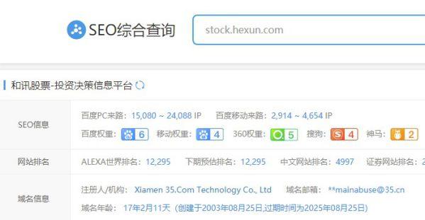 和讯网股票网站权重